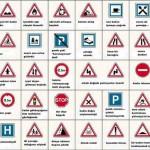 Trafik İşaretlerine Yeni Bir Bakış :)