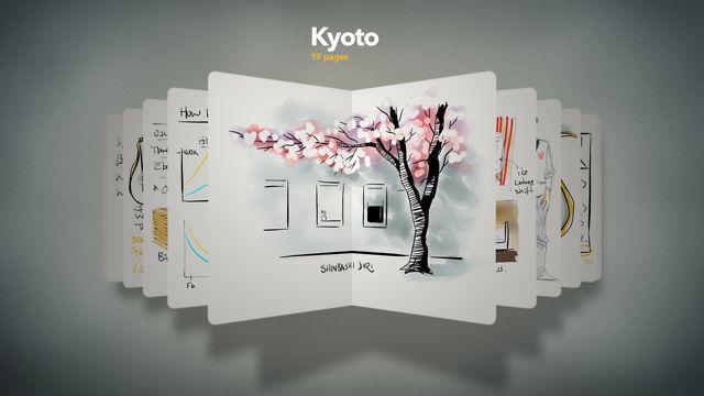 Kapı-Kalem Uygulaması ile Gerçekçi Çizimler