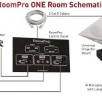 RoomPro One