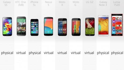 2014 Yılının En İyi Telefonlarının Karşılaştırması