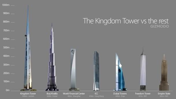 Kingdom-Tower-