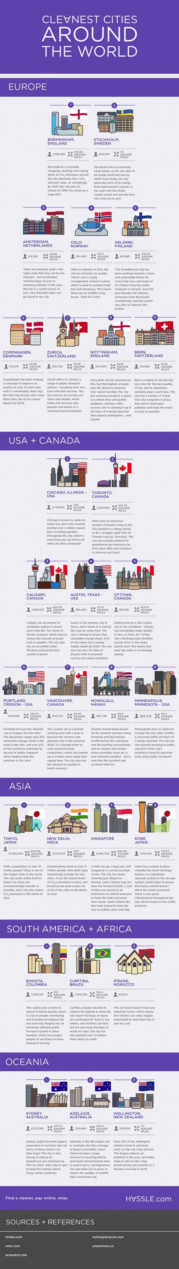 dünyanın-en-temiz-şehirleri-teknocinnet
